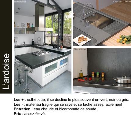 Cuisine bar making loft for Planche ardoise cuisine